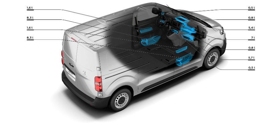 PEUGEOT Expert Kastenwagen Volumen Fassungsvermogen