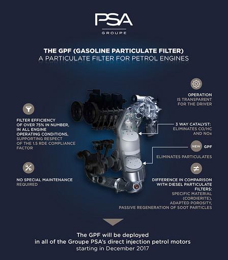 Benzínový tříválcový přeplňovaný motor 1.2 PureTech skupiny PSA opět zvolen Motorem roku